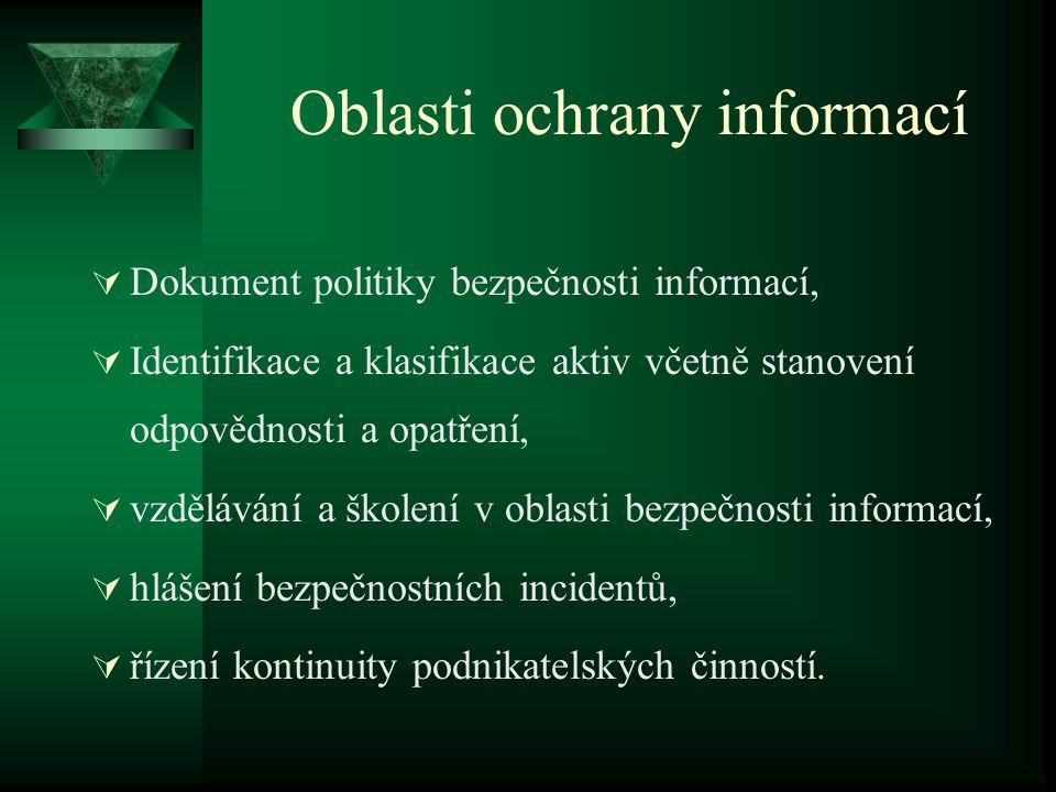 Oblasti ochrany informací