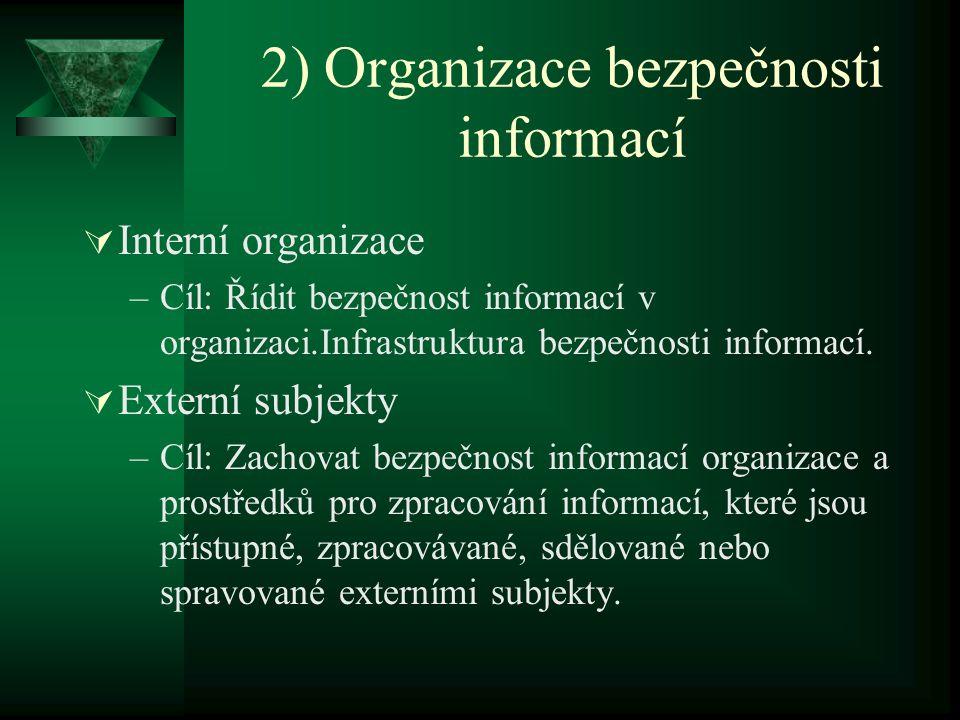 2) Organizace bezpečnosti informací
