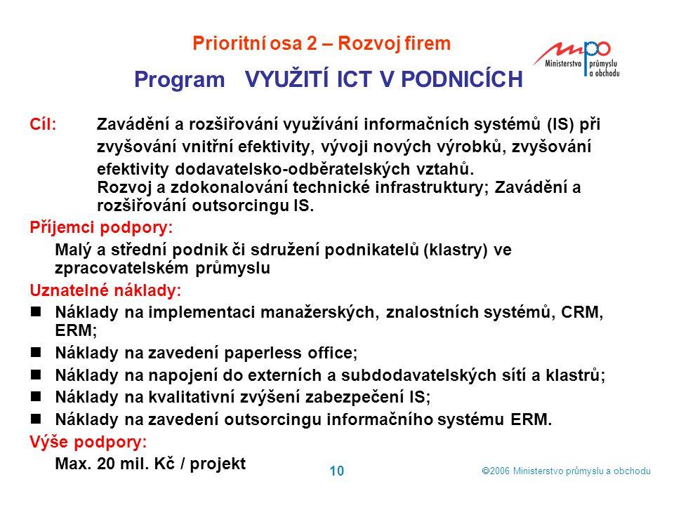 Prioritní osa 2 – Rozvoj firem