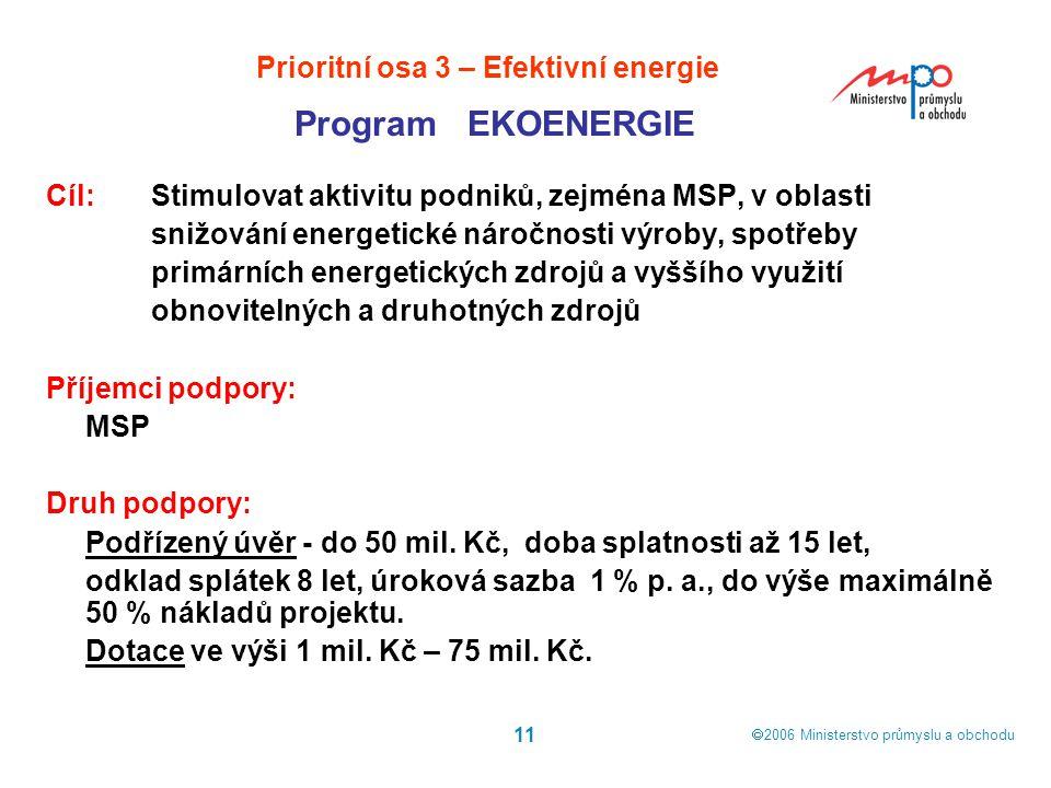 Prioritní osa 3 – Efektivní energie