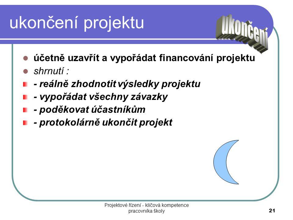 Projektové řízení - klíčová kompetence pracovníka školy