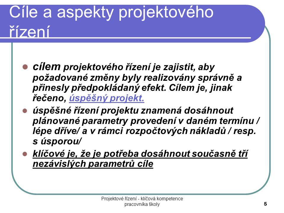 Cíle a aspekty projektového řízení