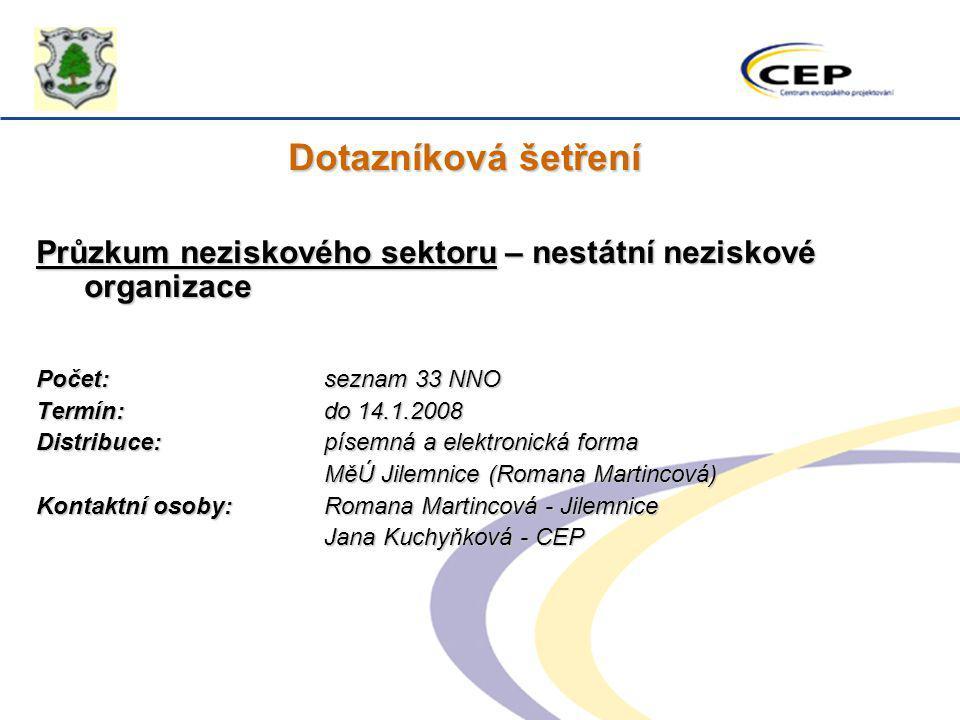 Dotazníková šetření Průzkum neziskového sektoru – nestátní neziskové organizace. Počet: seznam 33 NNO.