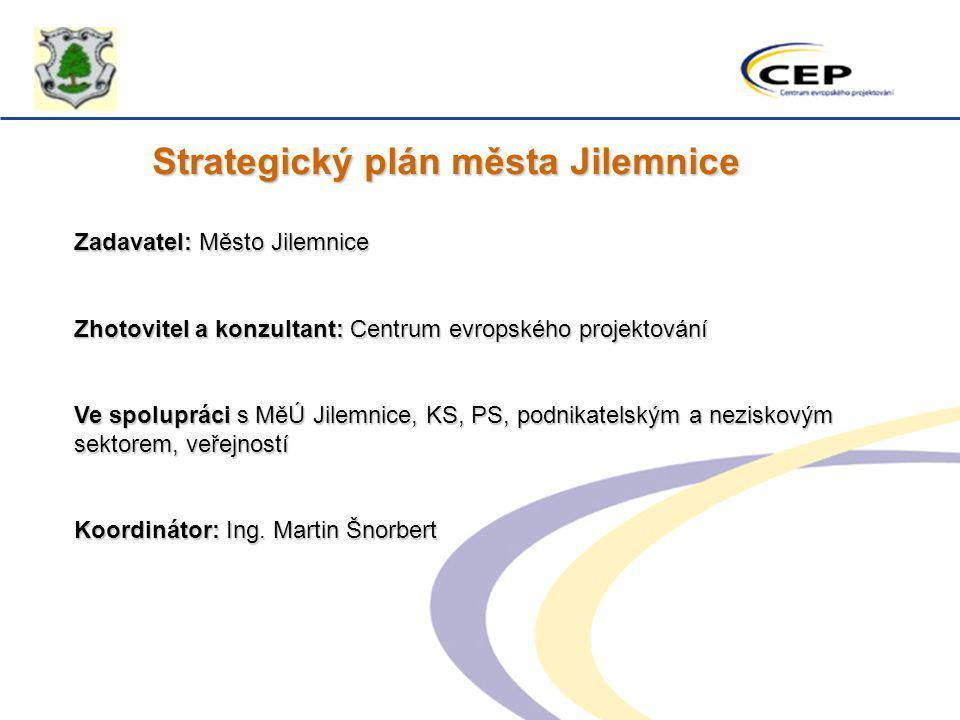 Strategický plán města Jilemnice