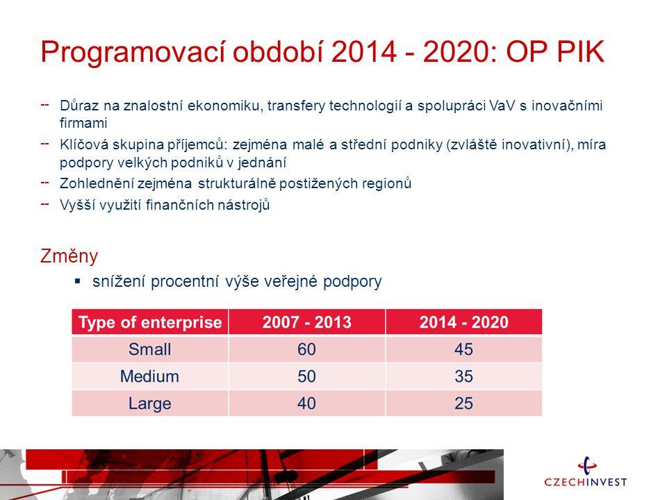 Programovací období 2014 - 2020: OP PIK