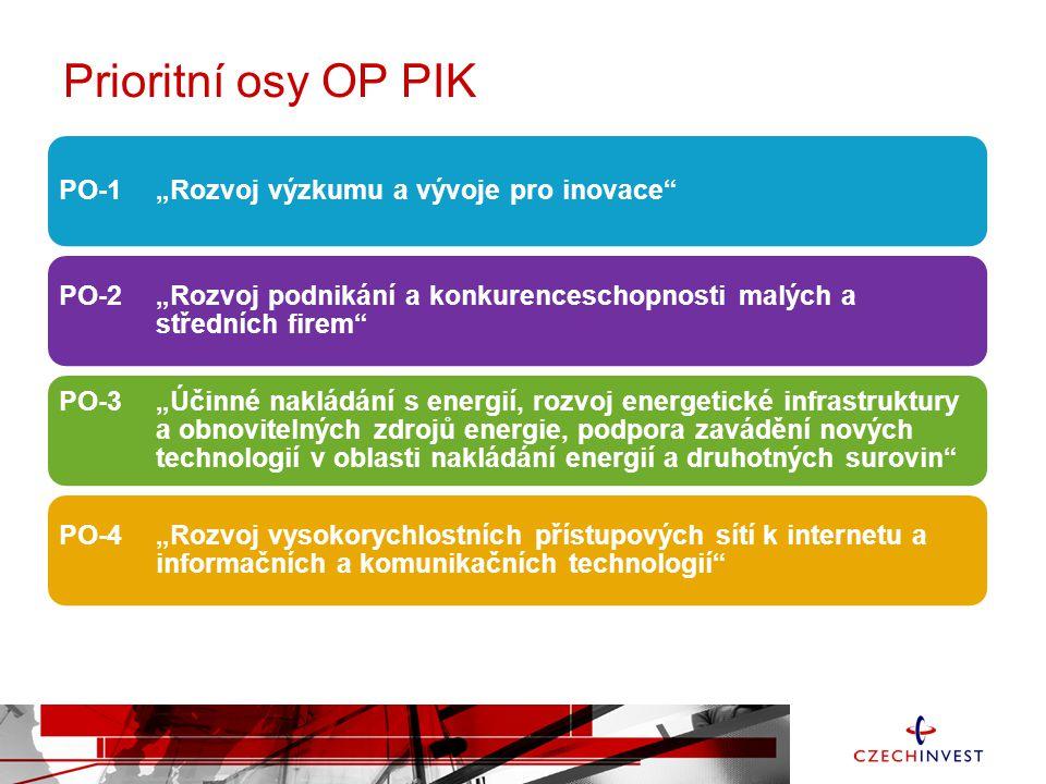 """Prioritní osy OP PIK PO-1 """"Rozvoj výzkumu a vývoje pro inovace"""