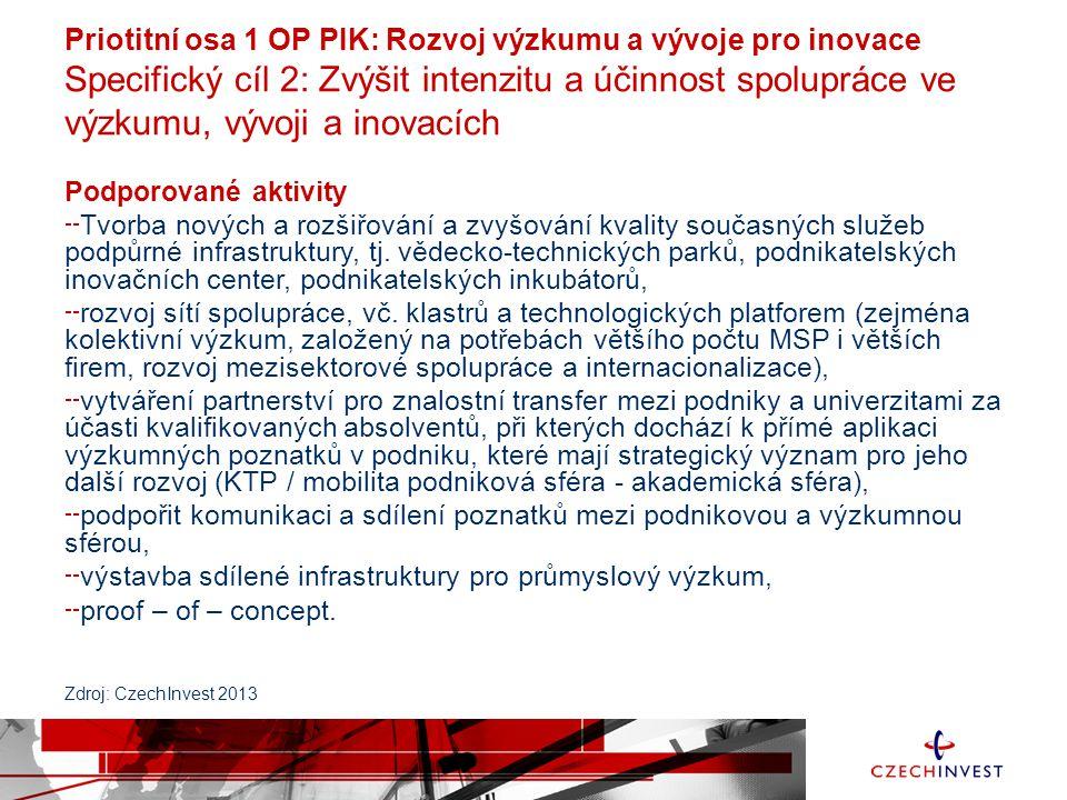 Priotitní osa 1 OP PIK: Rozvoj výzkumu a vývoje pro inovace Specifický cíl 2: Zvýšit intenzitu a účinnost spolupráce ve výzkumu, vývoji a inovacích