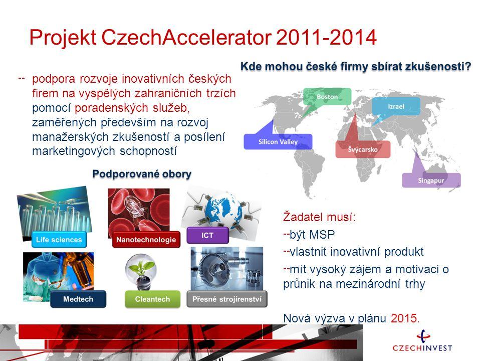 Projekt CzechAccelerator 2011-2014