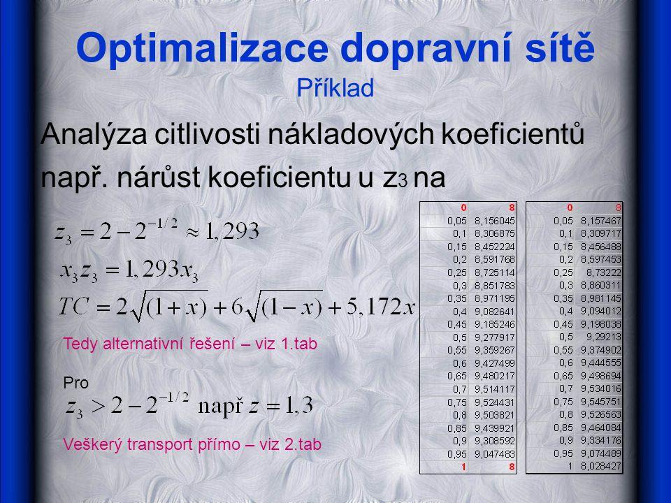 Optimalizace dopravní sítě Příklad