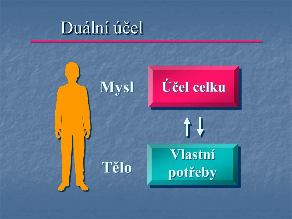 Duální účel Mysl Účel celku Vlastní potřeby Tělo