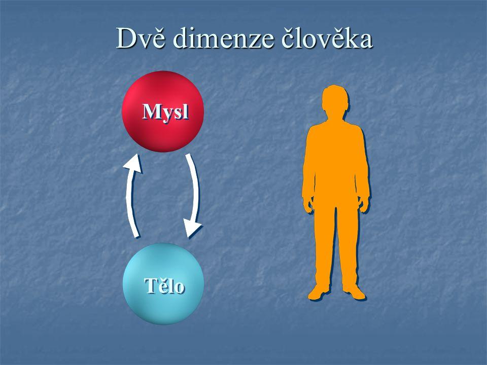 Dvě dimenze člověka Mysl Tělo