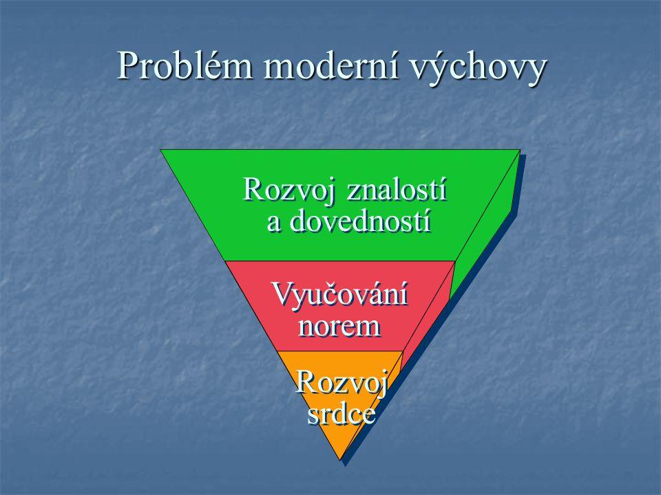 Problém moderní výchovy