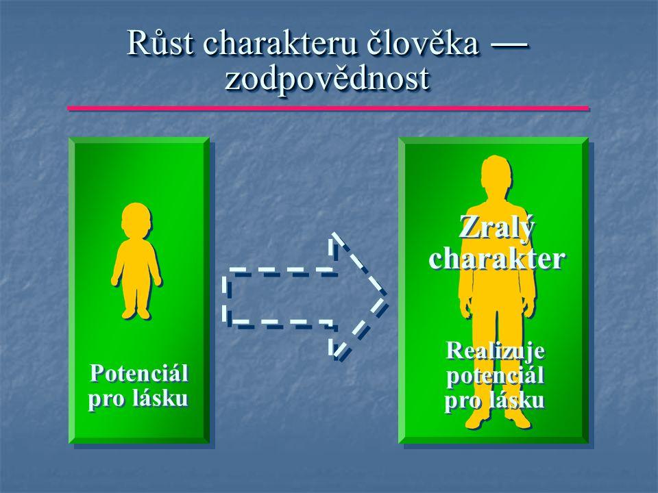 Růst charakteru člověka — zodpovědnost