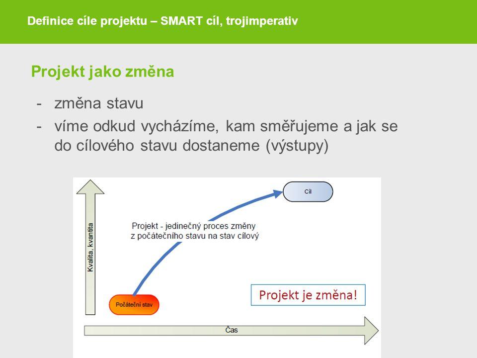 Projekt jako změna změna stavu