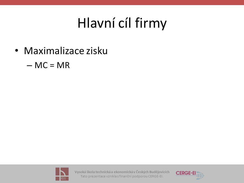 Hlavní cíl firmy Maximalizace zisku MC = MR