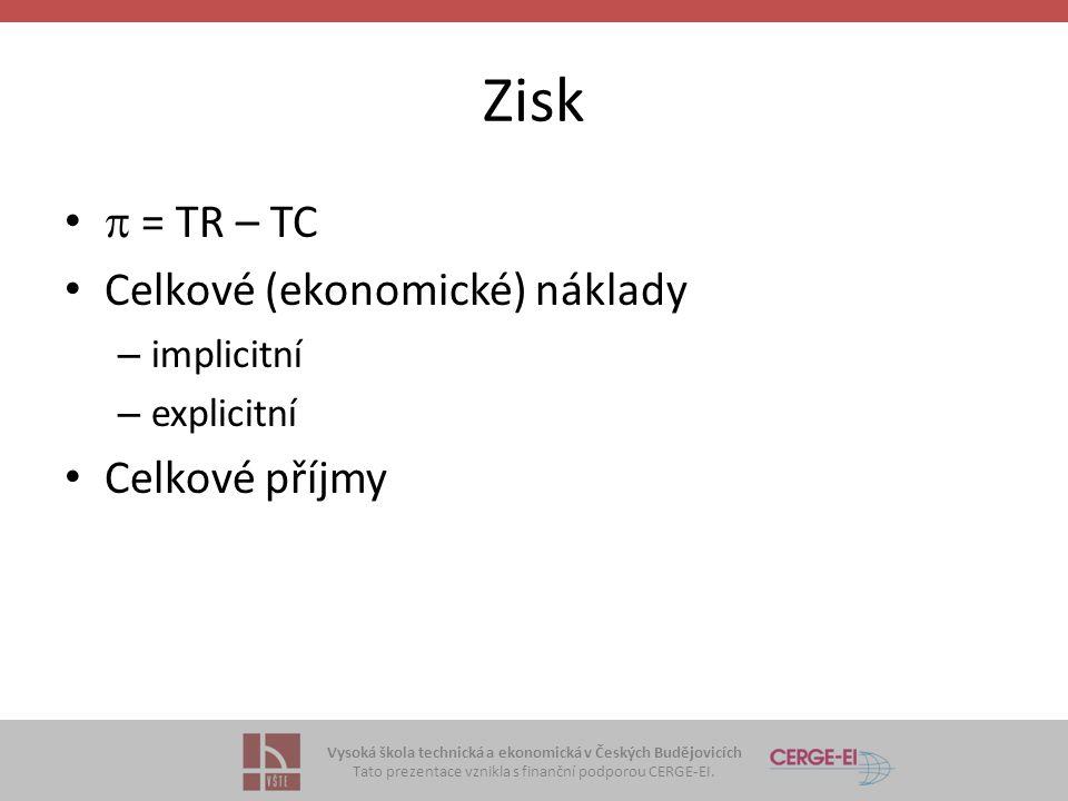 Zisk  = TR – TC Celkové (ekonomické) náklady Celkové příjmy