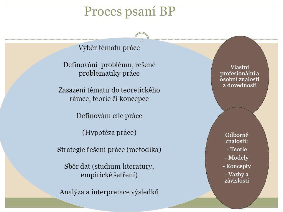 Proces psaní BP Výběr tématu práce