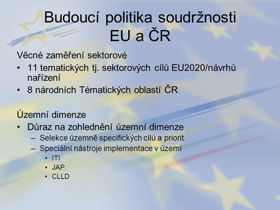 Budoucí politika soudržnosti EU a ČR