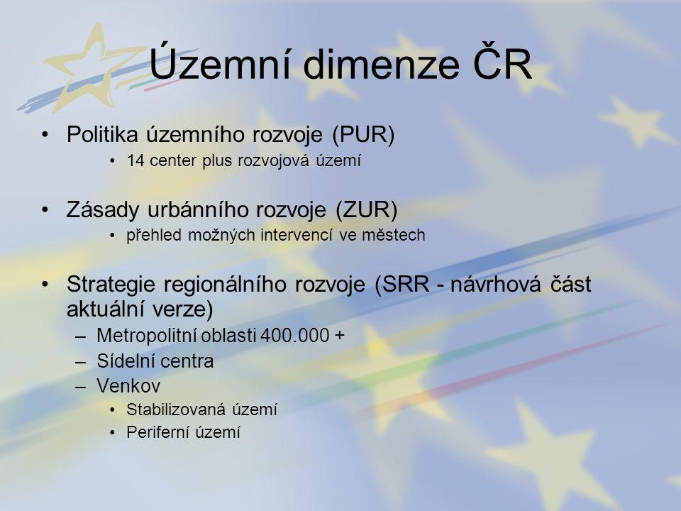 Územní dimenze ČR Politika územního rozvoje (PUR)
