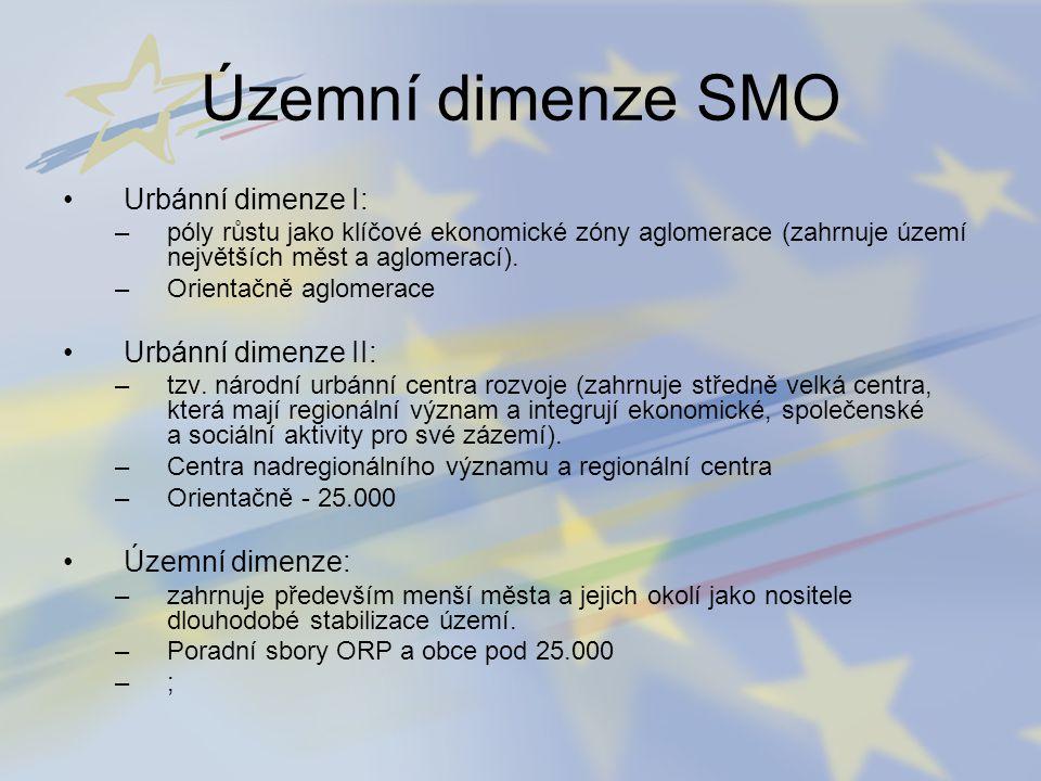 Územní dimenze SMO Urbánní dimenze I: Urbánní dimenze II: