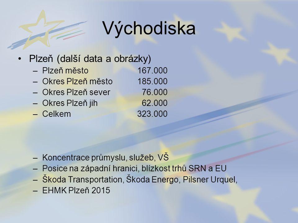 Východiska Plzeň (další data a obrázky) Plzeň město 167.000