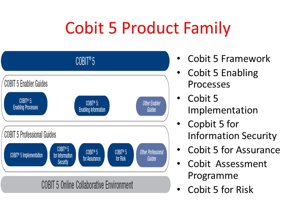 Cobit 5 Product Family Cobit 5 Framework Cobit 5 Enabling Processes