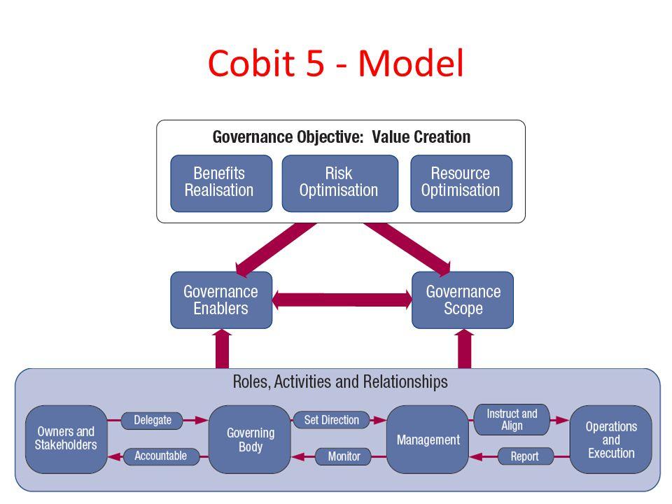 Cobit 5 - Model