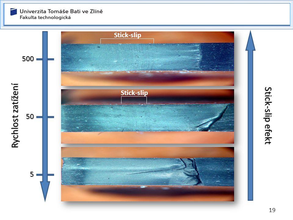 Rychlost zatížení Stick-slip efekt 500 50 5 Nestabilní Stick-slip