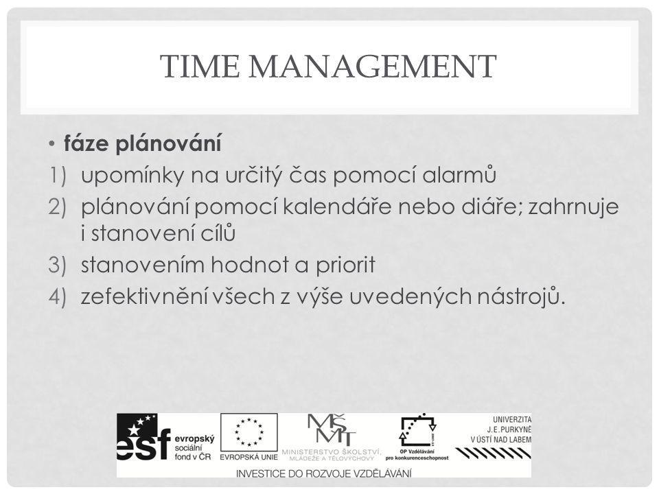 time management fáze plánování upomínky na určitý čas pomocí alarmů