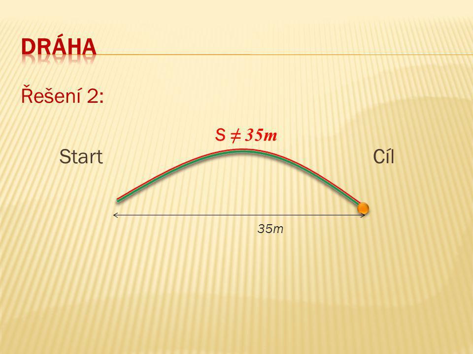 Dráha Řešení 2: Start Cíl 35m S ≠ 35m