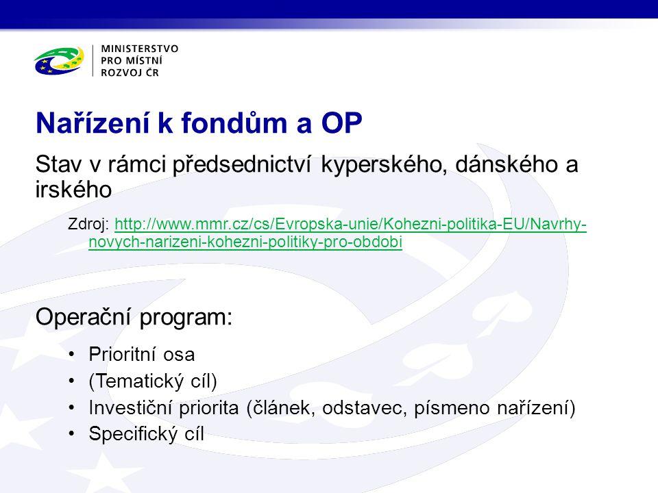 Nařízení k fondům a OP Stav v rámci předsednictví kyperského, dánského a irského.