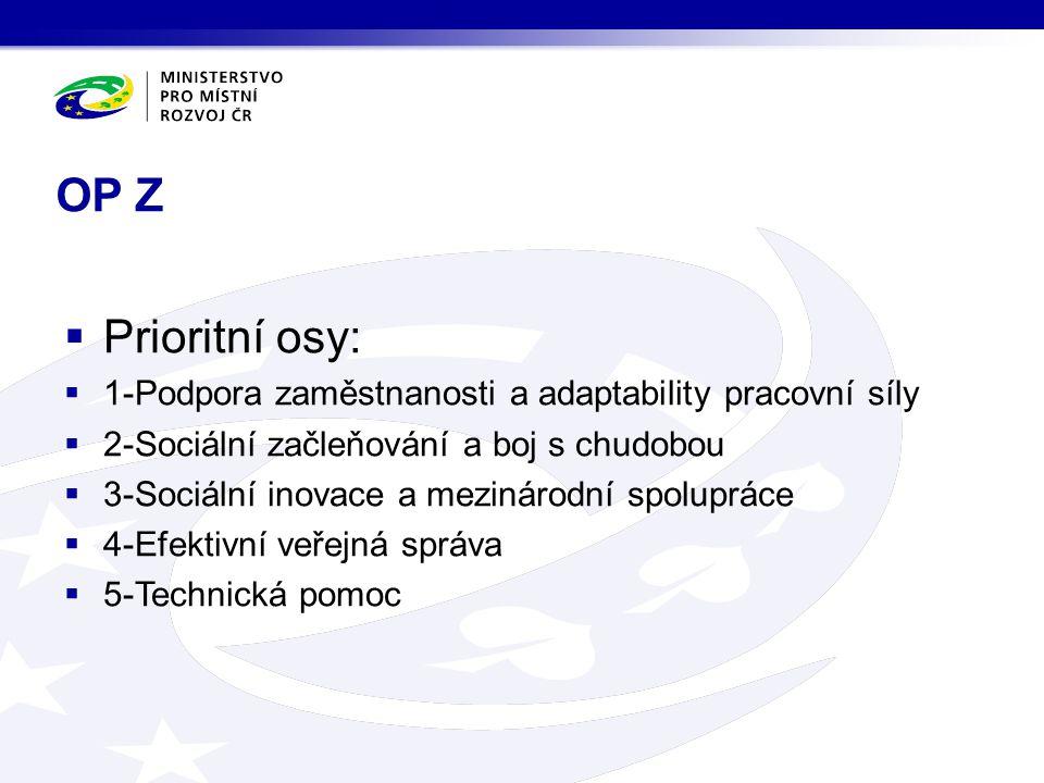 OP Z Prioritní osy: 1-Podpora zaměstnanosti a adaptability pracovní síly. 2-Sociální začleňování a boj s chudobou.
