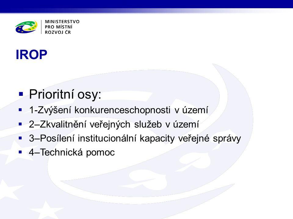 IROP Prioritní osy: 1-Zvýšení konkurenceschopnosti v území