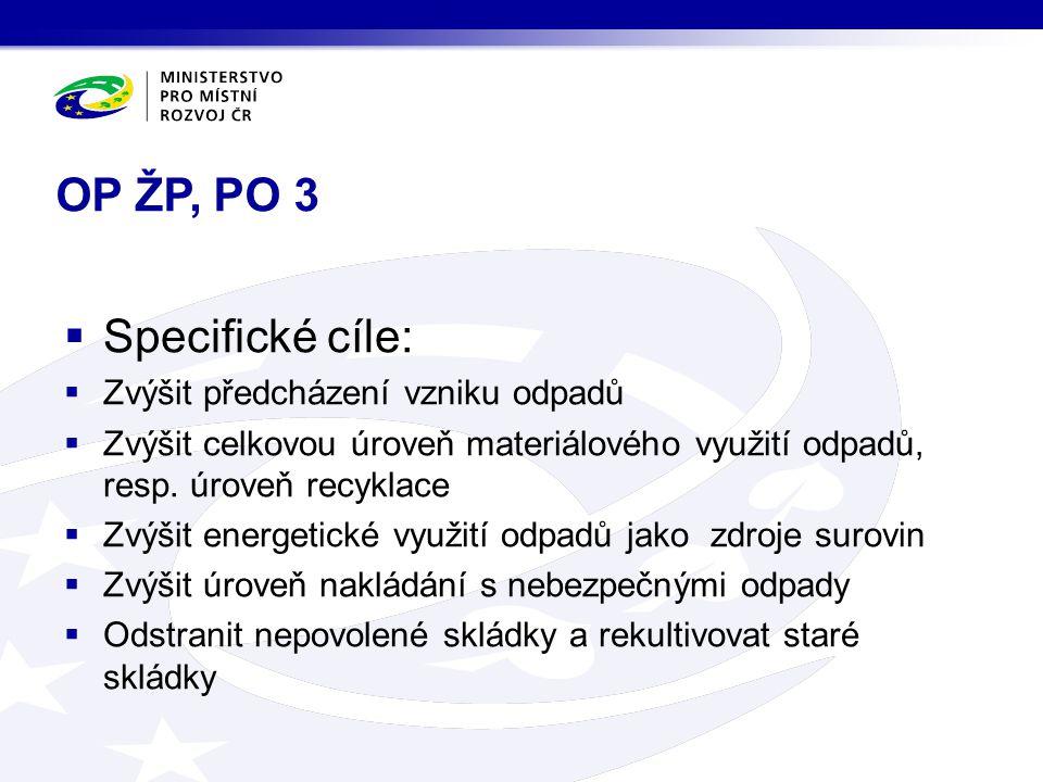 OP ŽP, PO 3 Specifické cíle: Zvýšit předcházení vzniku odpadů