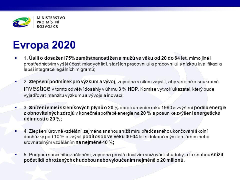 Evropa 2020