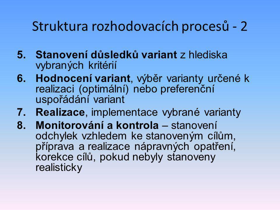Struktura rozhodovacích procesů - 2