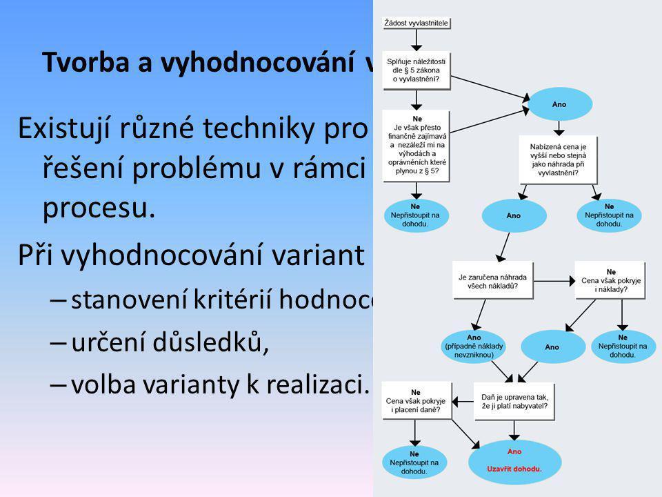 Tvorba a vyhodnocování variant (3. – 4. fáze)