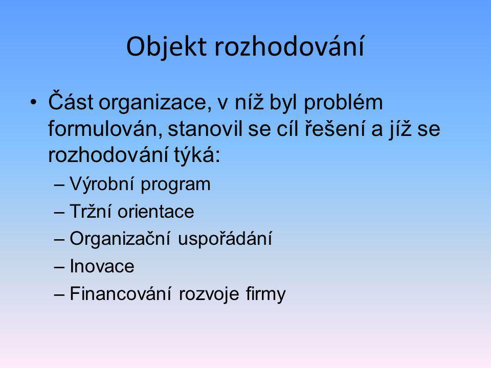 Objekt rozhodování Část organizace, v níž byl problém formulován, stanovil se cíl řešení a jíž se rozhodování týká: