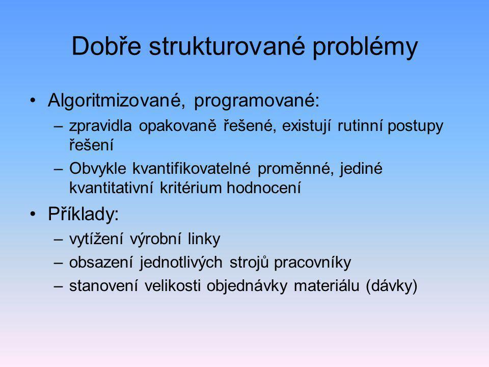 Dobře strukturované problémy