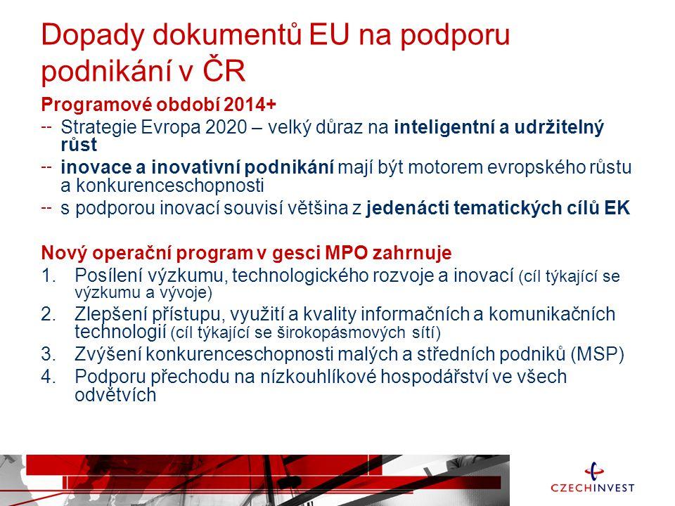 Dopady dokumentů EU na podporu podnikání v ČR