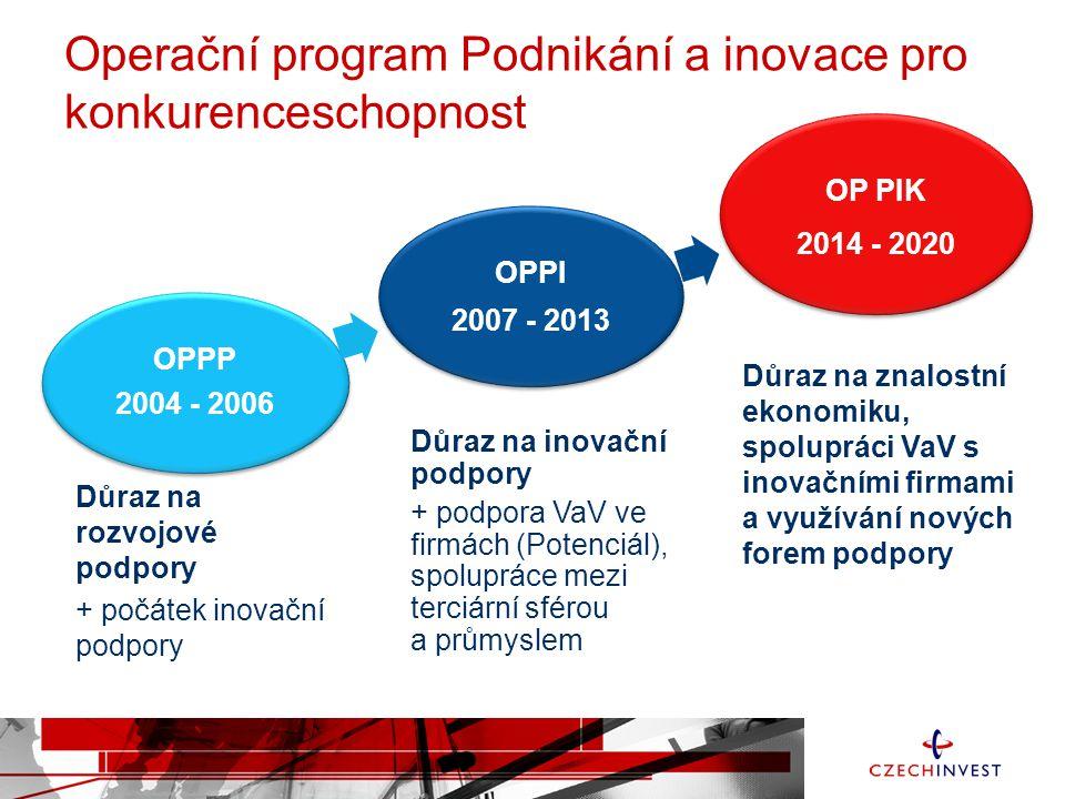 Operační program Podnikání a inovace pro konkurenceschopnost