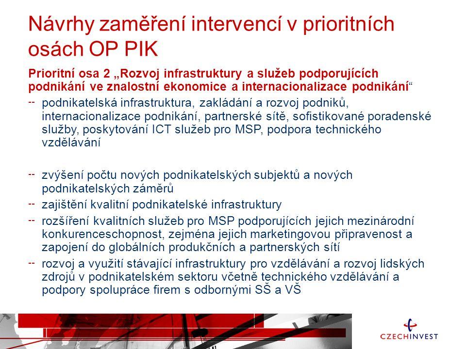Návrhy zaměření intervencí v prioritních osách OP PIK