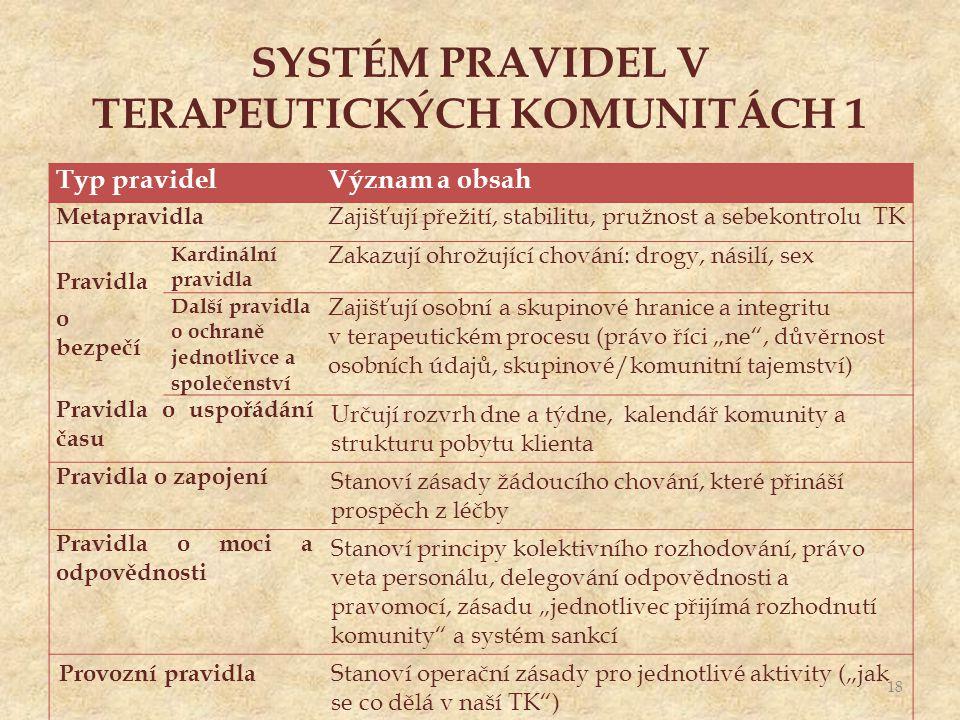 SYSTÉM PRAVIDEL V TERAPEUTICKÝCH KOMUNITÁCH 1