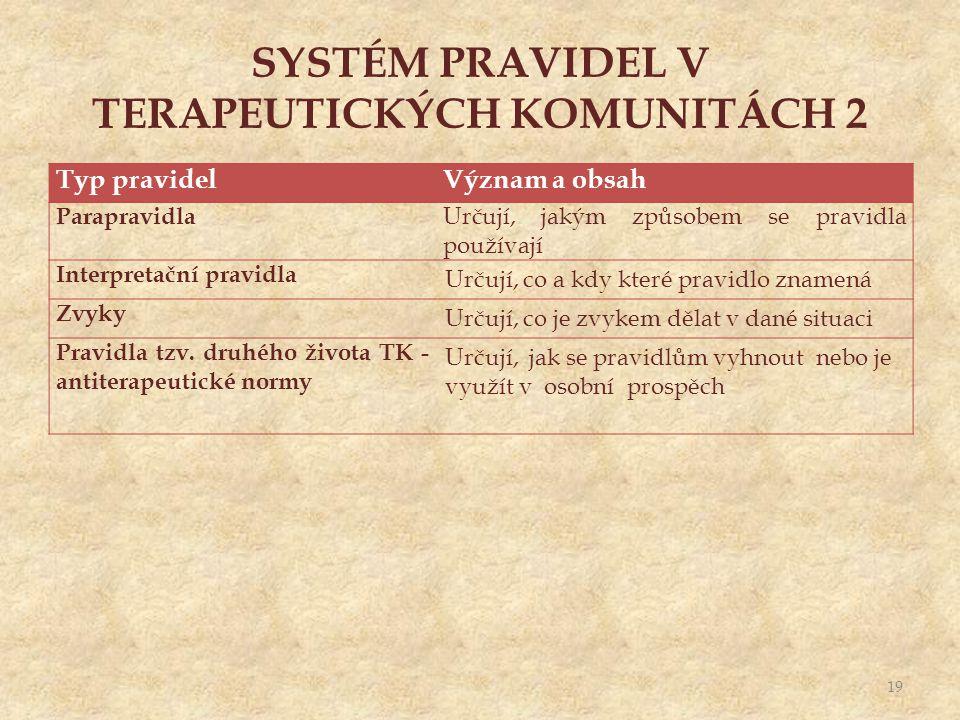 SYSTÉM PRAVIDEL V TERAPEUTICKÝCH KOMUNITÁCH 2