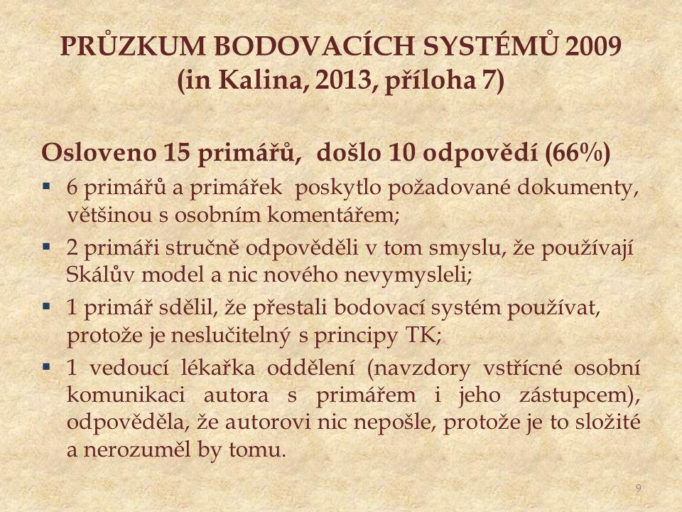 PRŮZKUM BODOVACÍCH SYSTÉMŮ 2009 (in Kalina, 2013, příloha 7)