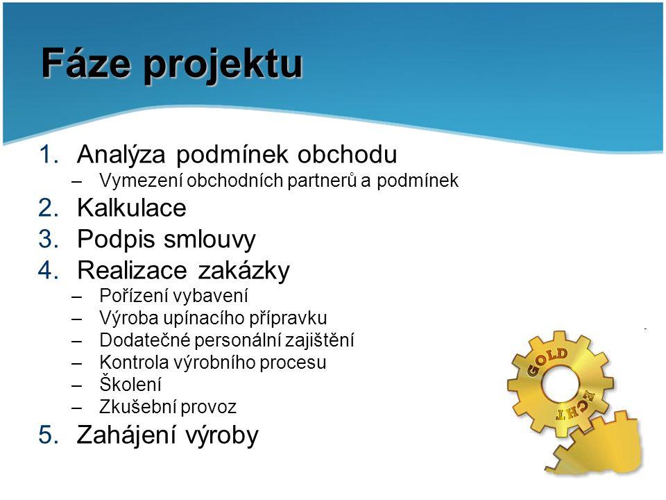 Fáze projektu Analýza podmínek obchodu Kalkulace Podpis smlouvy