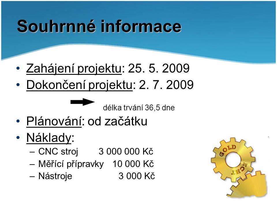 Souhrnné informace Zahájení projektu: 25. 5. 2009