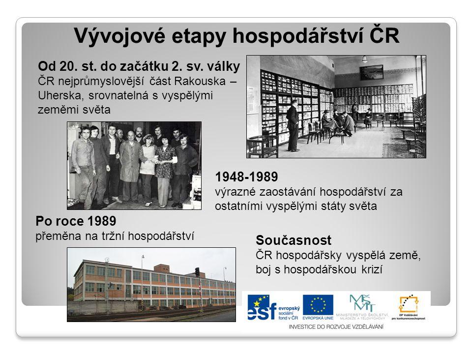 Vývojové etapy hospodářství ČR