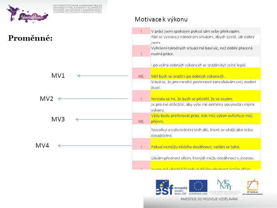 Motivace k výkonu Proměnné: MV1 MV2 MV3 MV4