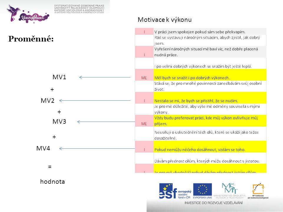 Motivace k výkonu Proměnné: MV1 + MV2 + MV3 + MV4 = hodnota